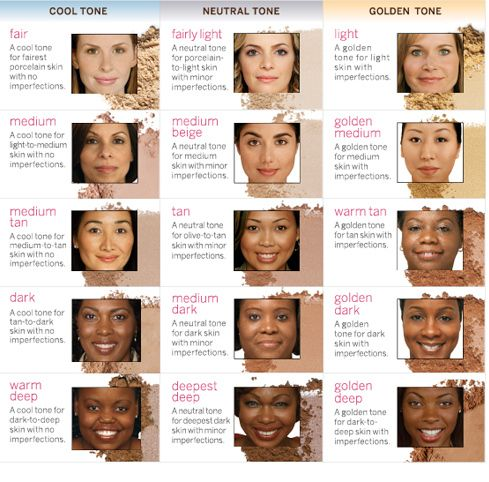 Makeup 101: Color Theory & Make-up Artistry  . Neutral Skin ToneOlive  ...