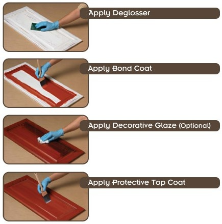 Rust Oleum Cabinet Transformations   Water Based Multipurpose Product For  Use On Wood, Laminate