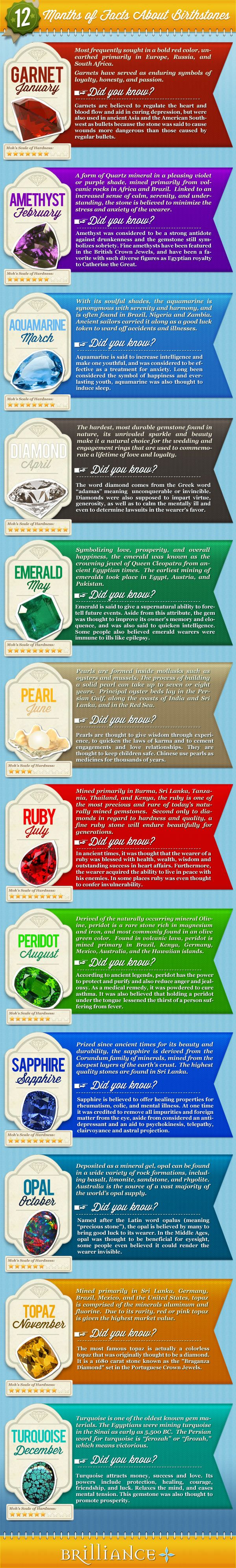"With Mother's Day right around the corner we thought an infographic guide to each month's birthstone would help. This year, beat out your siblings' gifts (or that cheesy card) and bring your ""A-game"" with Gemstone ..."