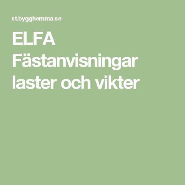 ELFA Fästanvisningar  laster och vikter