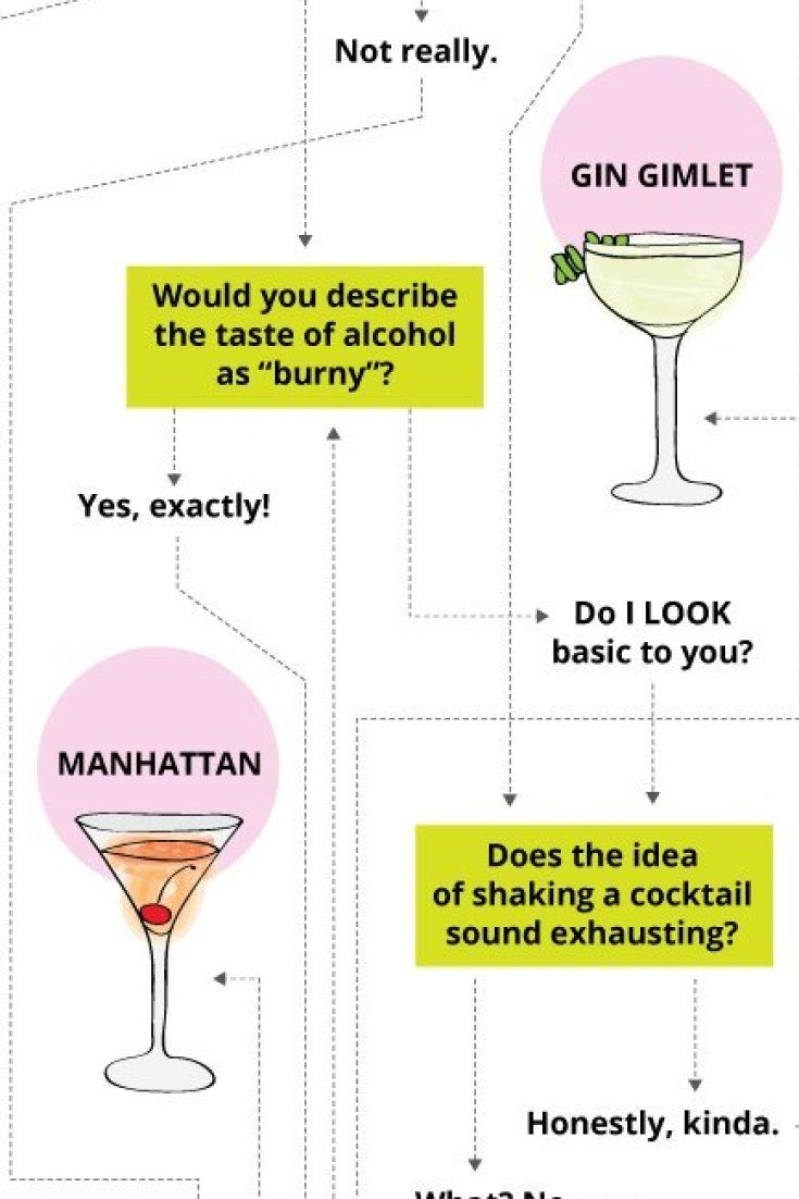 165 best Bartender, I'll have another! images on Pinterest   Funny ...