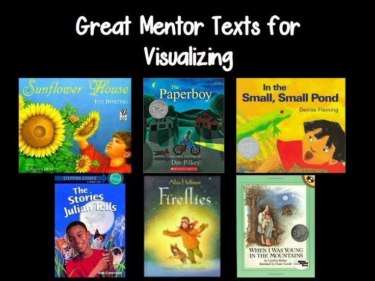 Can you picture it? Mentor Texts for Visualizing and a list of words to help get kids visualizing | Reading Tutor/OG Blog