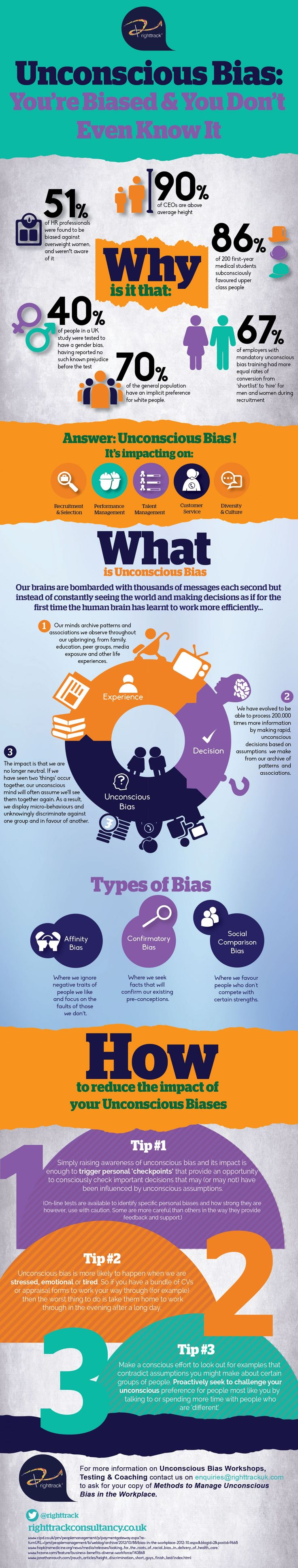 Unconscious Bias .... A must read! Most people fail to recognize it in themselves! Be aware of your thoughts (and words).