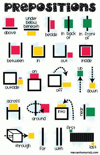¡En Bspelling.com os enseñamos las preposiciones de una manera divertida para que no se os olviden!