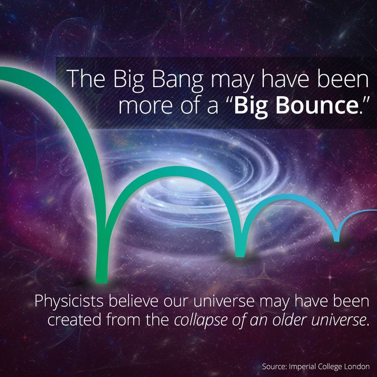 Was The Big Bang Actually A Big Bounce?- The Big Bounce theory is not new; it was first proposed in 1922. At that time, however, scientists struggled to understand how a universe could have formed from a collapsed one.