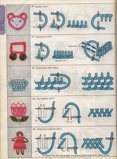 Muestrario de puntadas y ejemplos de uso.                                      Algunos patrones.                         Feliz Bordado ¡¡