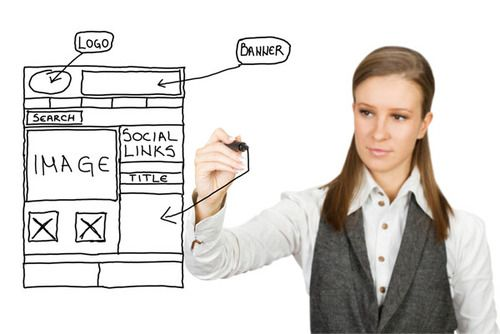 Web Design & SEO: Build for People, Account for Robots