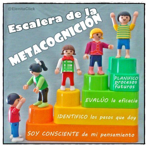 Escalera de la metacognición vía ElenitaClick #infografia #infographic #MUN2formacion