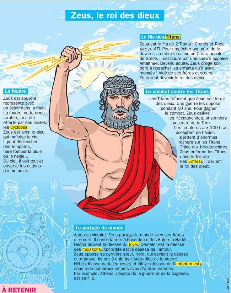 Fiche exposés : Zeus, le roi des dieux                                                                                                                                                                                 Plus