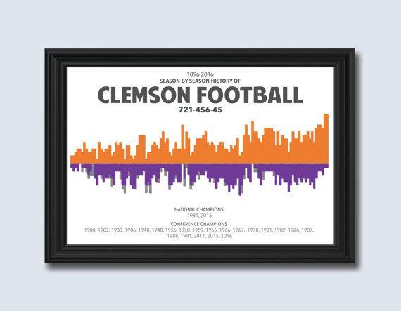 Clemson Football | Season by Season History | NCAA Men's Football | Sports Wall Decor