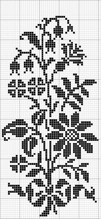 Almost 300 vintage charts for cross stitch, crochet and knit patterns.