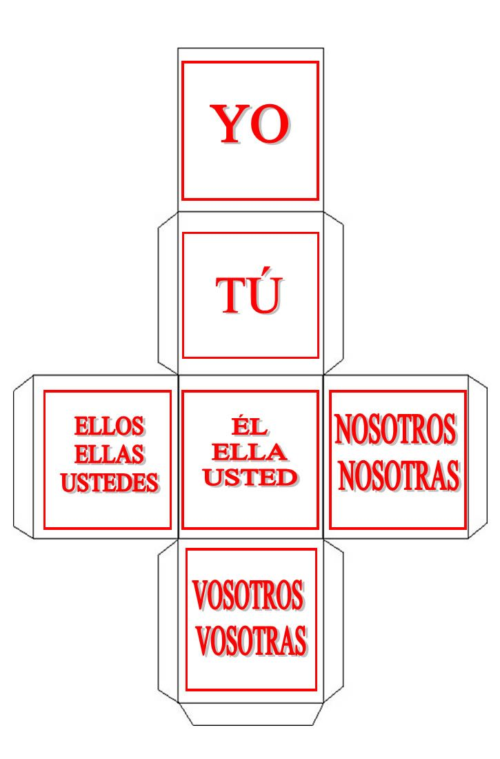 Cube of Spanish subject pronouns