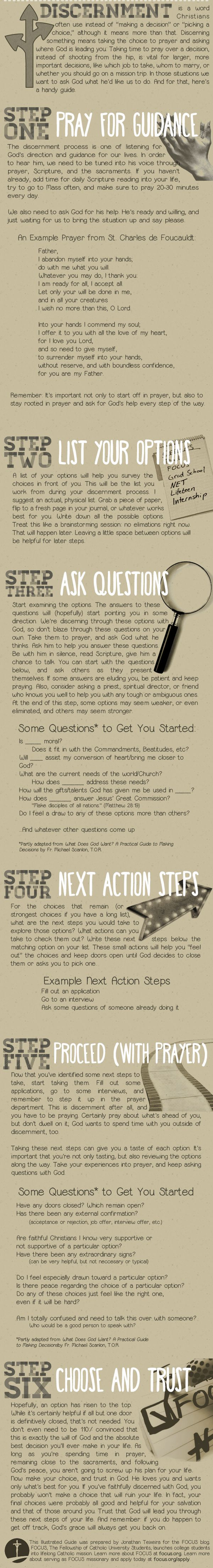 Pursuing Chastity & Finding Love - Vocations