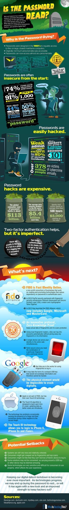 Infographic: Is the Password Dead?We've all started at our screens trying to remember that password and hoping we don't get locked out of the account when it's wrong. What does the future look like for passwords in a world full of convenience, hackers, and sensitive digital data?