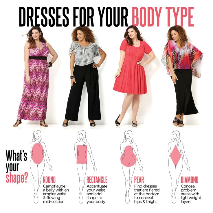 Dresses For Your Body Type Shop Avenue Dresses That Flatter A Variety Of Body Types