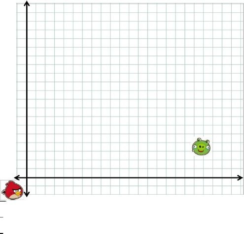 Angry Birds Lesson Plan- Quadratics