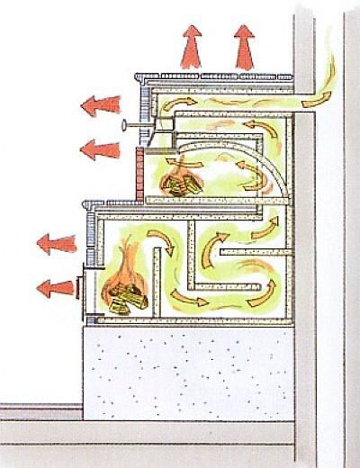 17 best images about stoves heating on pinterest stove for Best house heating system