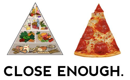 ;-): Food Group, Pizza, Funny Stuff, Funnies, Humor, Food Pyramid, Close