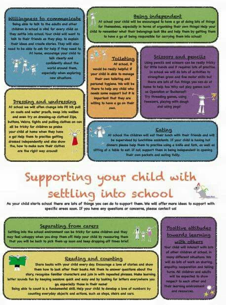 Here's a handout that we apadpted from a 'school readiness' project we took part in with our local cluster schools. You can download it at www.aceearlyyears.com/parent-partnership.html