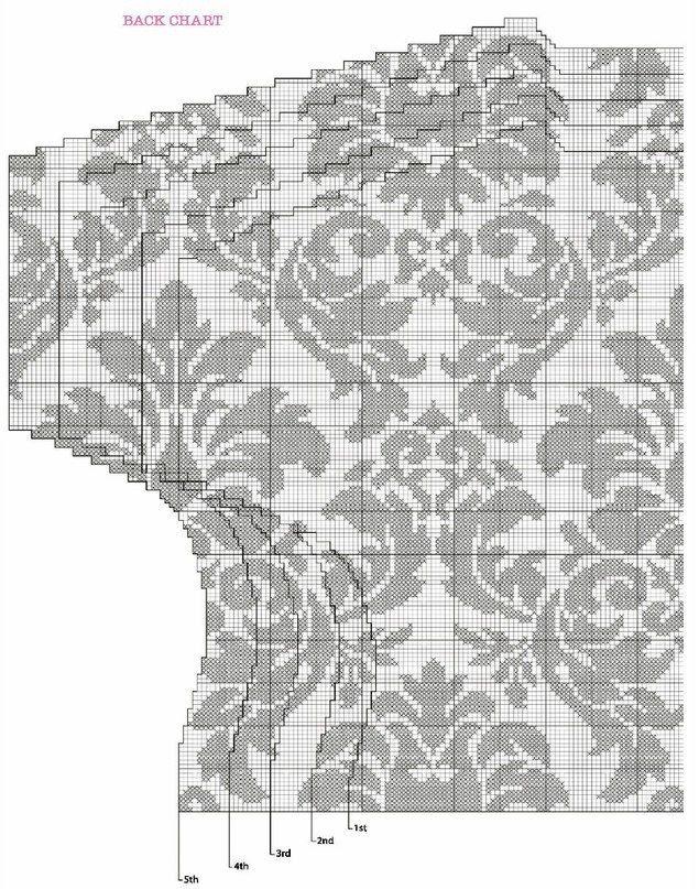246 best Muster zum sticken, stricken und häkeln images on Pinterest ...