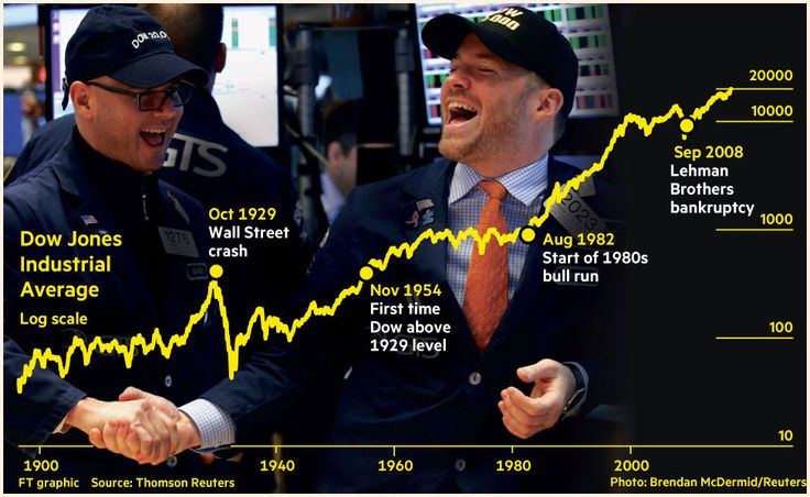 Jan 25 2017 Donald Trump's early moves on infrastructure and deregulation have reignited investor confidence in the US economy, propelling stocks into record territory and sending the Dow Jones Industrial Average to close above 20,000 for the first time