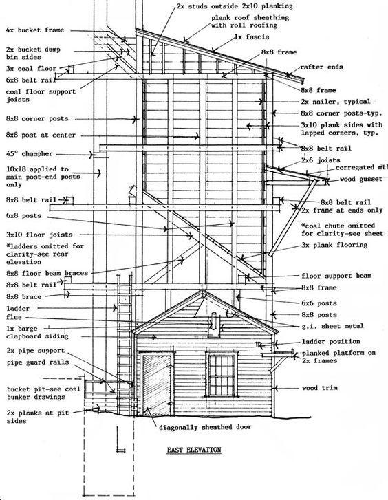 29 best n gauge model railroad images on pinterest