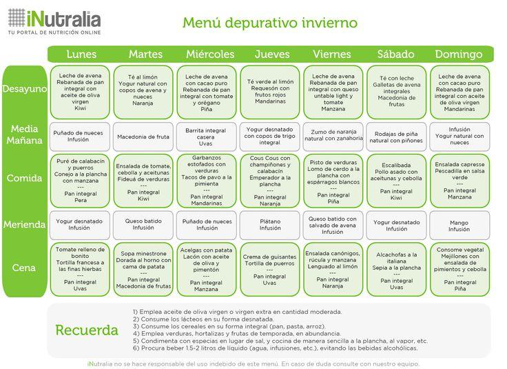 #Menú semanal #depurativo. Cuida tu salud con una #alimentación saludable y sin pasar hambre  www.inutralia.com