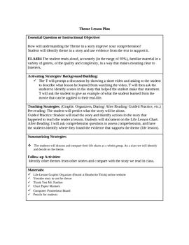 evaluation of literary elements an occurrence Start studying literary terms and elements of fiction learn vocabulary, terms, and more with flashcards, games, and other study tools  in a literary work point of view  an occurrence at owl creek bridge (also my occurrence scrubs episode): realism.