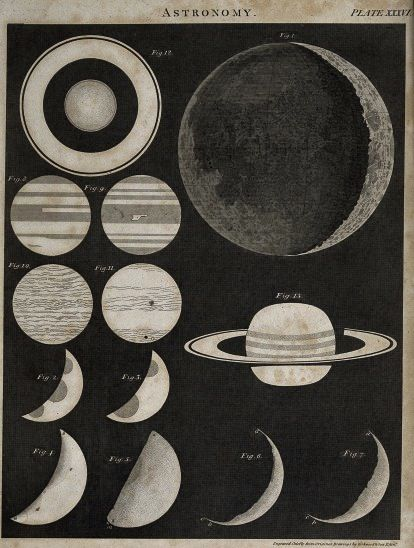 A diagram of the phases of the moon, and the rings of Saturn.