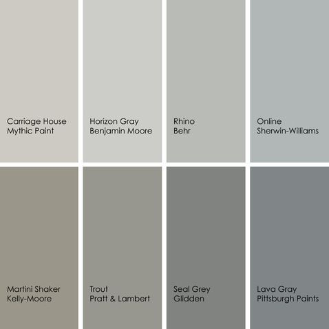 8 enticing grays for the kitchen  Carriage House by Mythic Paint Horizon  Gray by Benjamin Moore Rhino by Behr Online by Sherwin Williams Lava Gray  by. 17 Best images about sherwin williams shades of gray on Pinterest
