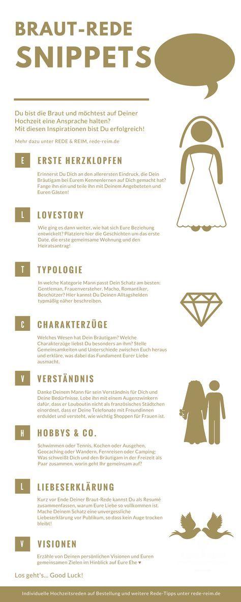 Brautrede: Tipps für den Inhalt samt Rückblick & Liebeserklärung