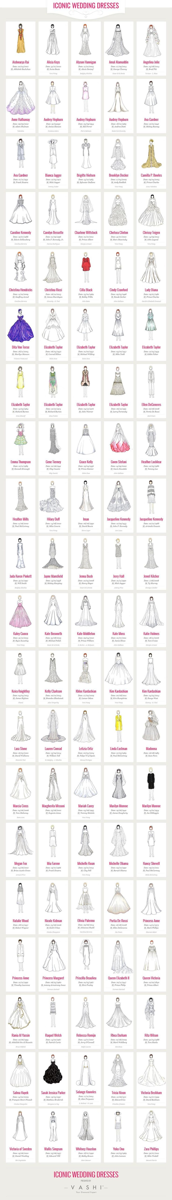 The comprehensive guide to the 100 most Iconic Celebrity Wedding Dress Drawings by Vashi.