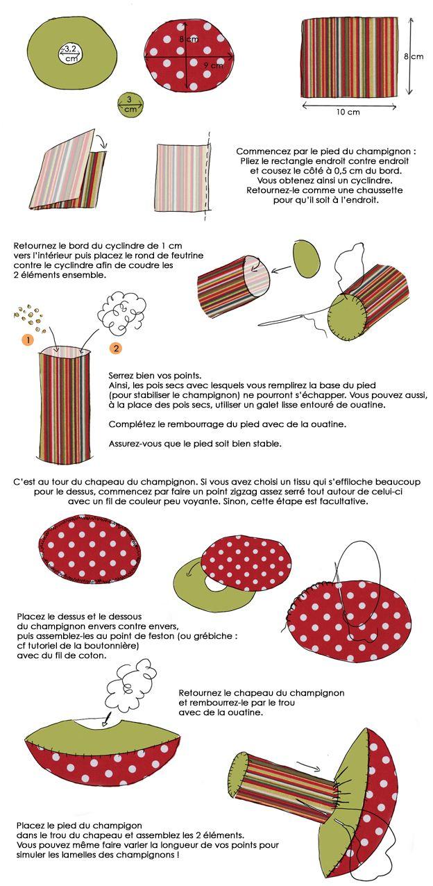 En dessin : confectionnez des champignons en tissu pour la chambre de votre enfant