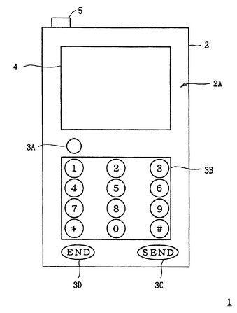 Tecnologia: #Apple e #brevetti per chi non suona la suoneria (link: http://ift.tt/2cZuC1M )