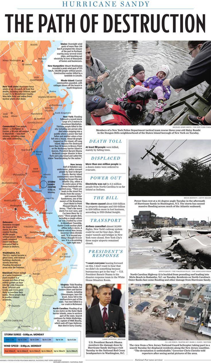 Hurricane Sandy Brick NJ | hurricane-sandy-path-2012