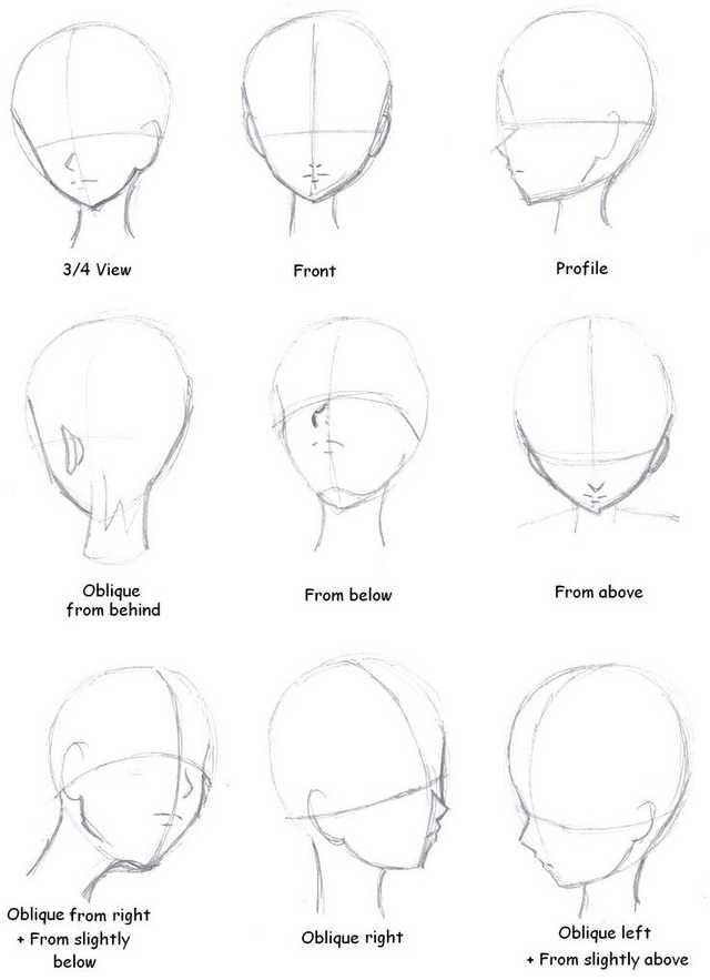 Como desenhar rostos de diferentes ângulos