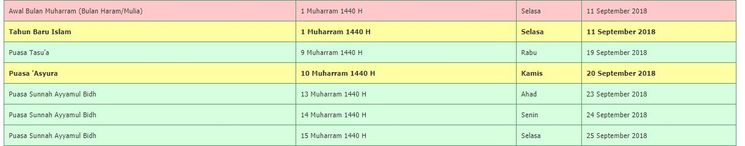 Jadwal Puasa Muharram 1440 H / 2018 (www.al-habib.info)