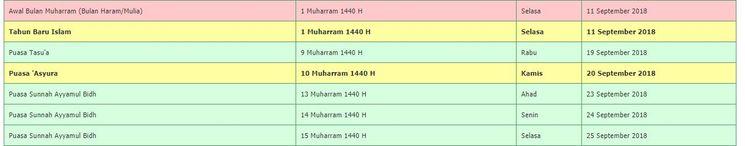 Jadwal Puasa Muharram 1440 H / 2018