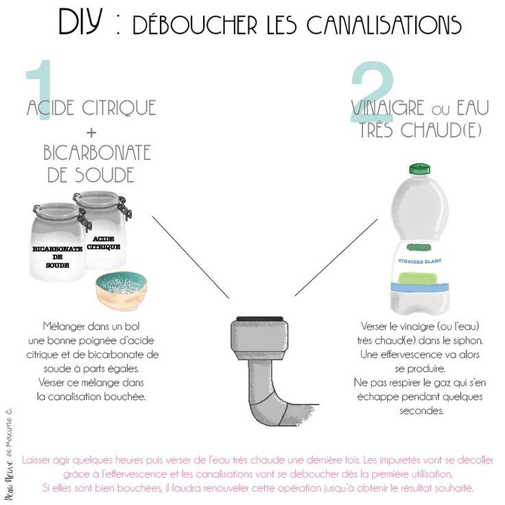 DIY : DEBOUCHER LES CANALISATIONS - Peau Neuve