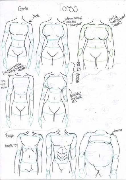Desenho de tipos de corpo animação 63 ideias