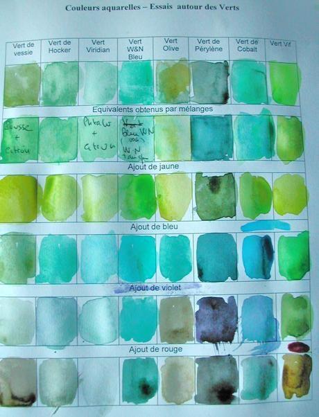 Comment obtenir de jolis verts en aquarelle : mélanges ou verts du commerce ? - Paperblog
