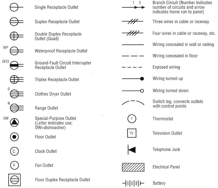 Lighting Symbols For Reflected Ceiling Plan Google Search
