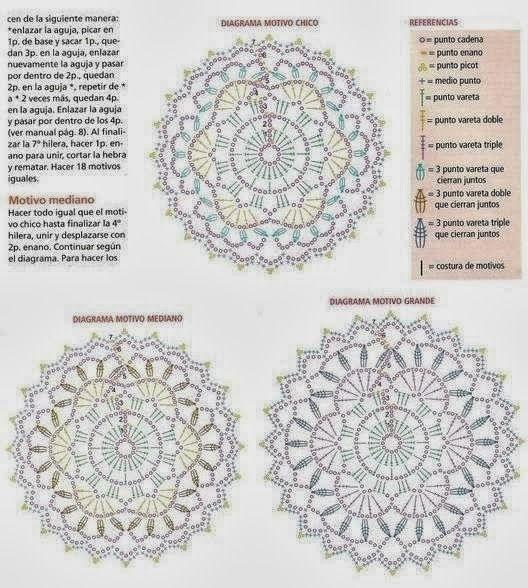 Patrones Crochet: Enlazando con Diagrama Circulos de Croch
