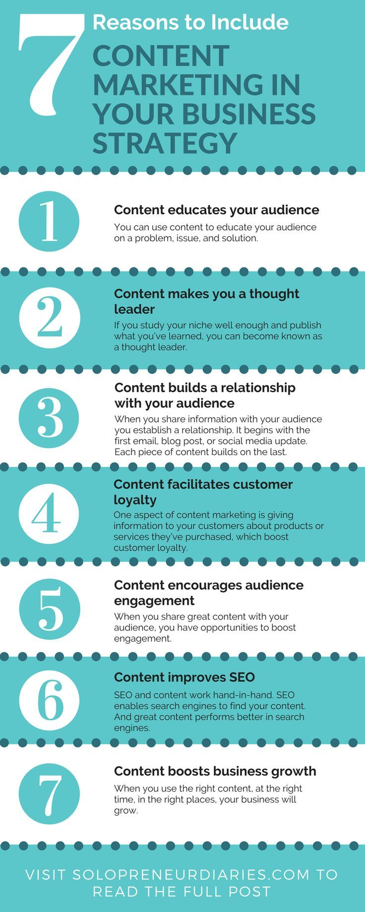 Content Marketing Basics for Solopreneurs