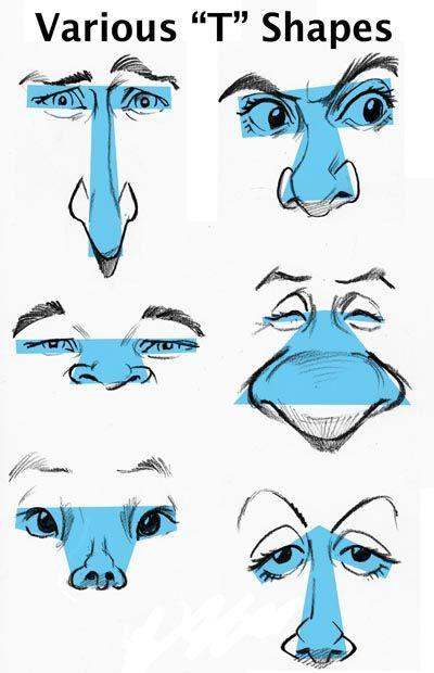 Como desenhar caricaturas: relação de características