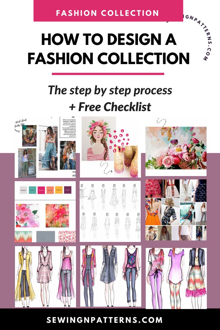Design My Own Clothing Line | How To Start A Clothing Line Free Checklist To Design Yo