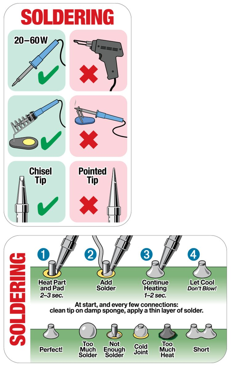 The Basics Of Soldering Explained [Infographic]