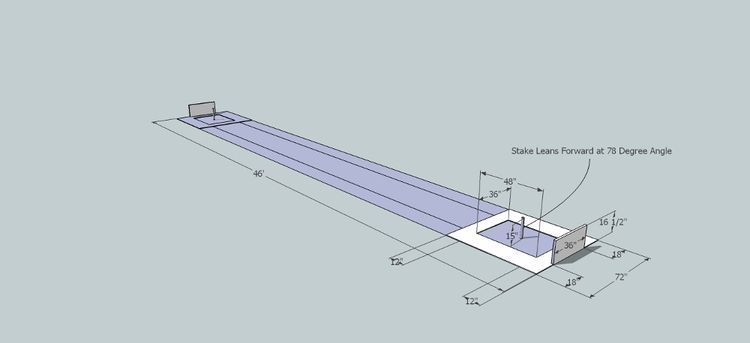 Official Horseshoe Pit Dimensions Diagram How To Build A