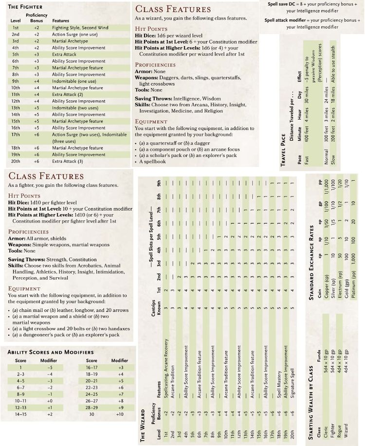 image regarding Pathfinder Gm Screen Printable identified as Dm Exhibit Reincarnated Pdf