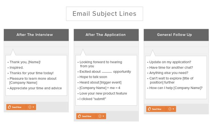 whether you send a follow up email after an interview or a